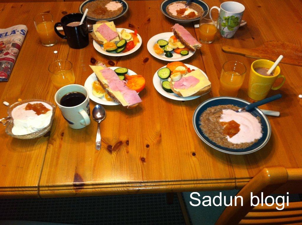 Terveellinen aamupala? – A healthy breakfast?
